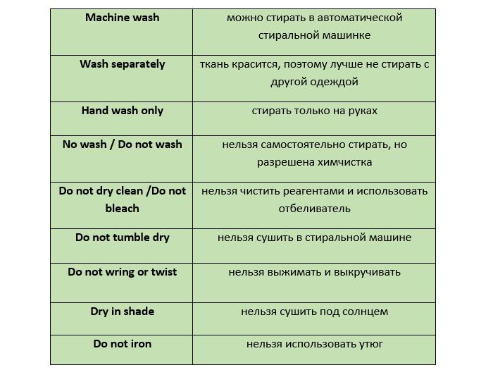 Условные обозначения на одежде